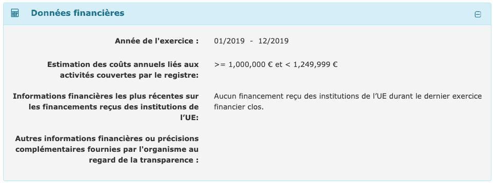 Les montants dépensés par Sanofi en lobbying